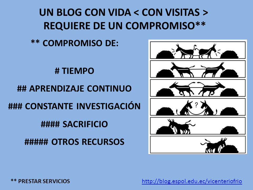 UN BLOG CON VIDA REQUIERE DE UN COMPROMISO** ** COMPROMISO DE: # TIEMPO ## APRENDIZAJE CONTINUO ### CONSTANTE INVESTIGACIÓN #### SACRIFICIO ##### OTROS RECURSOS ** PRESTAR SERVICIOShttp://blog.espol.edu.ec/vicenteriofrio 9