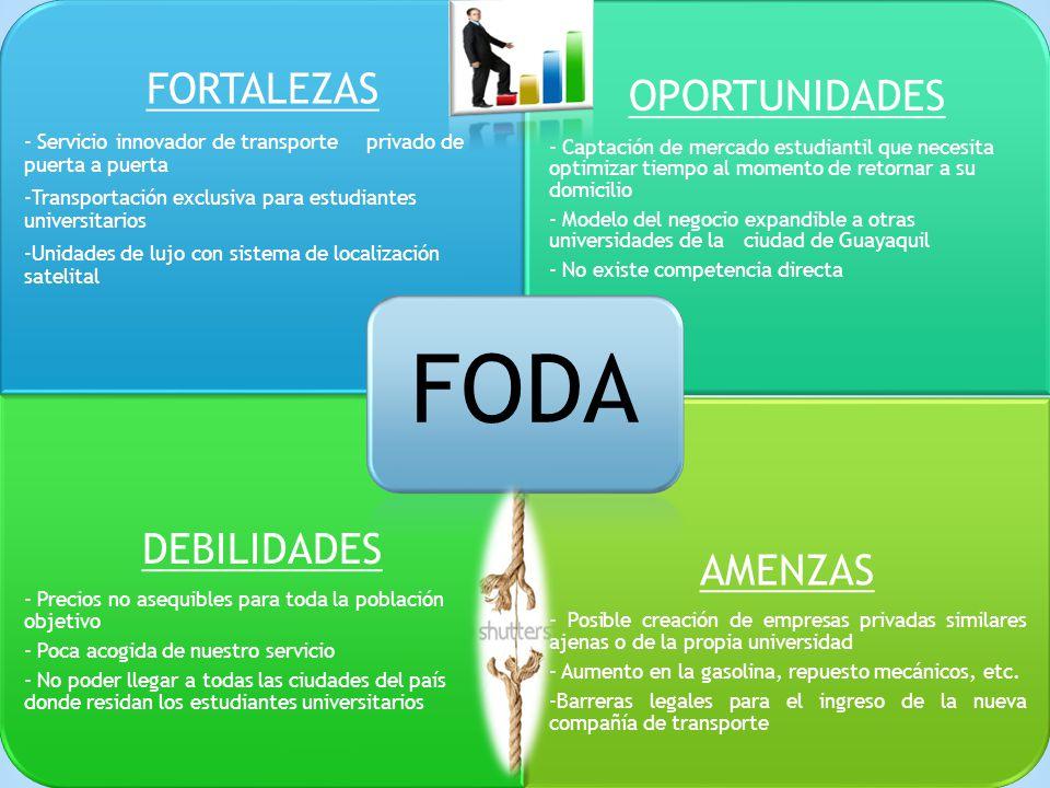 FORTALEZAS - Servicio innovador de transporte privado de puerta a puerta -Transportación exclusiva para estudiantes universitarios -Unidades de lujo c