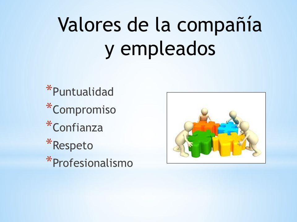 * Puntualidad * Compromiso * Confianza * Respeto * Profesionalismo Valores de la compañía y empleados