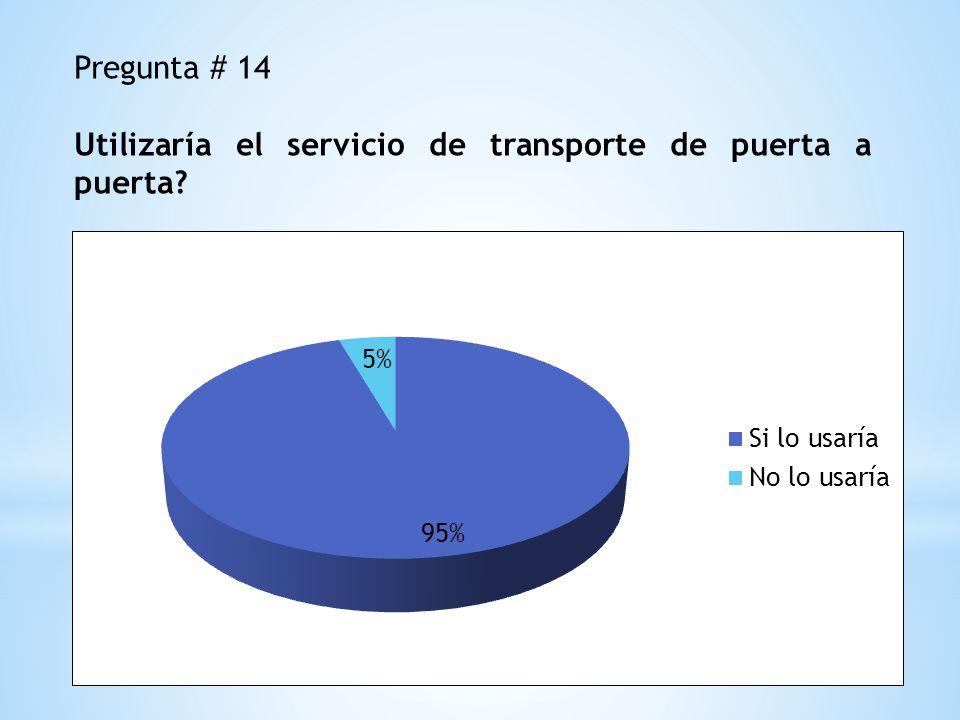 Pregunta # 14 Utilizaría el servicio de transporte de puerta a puerta?