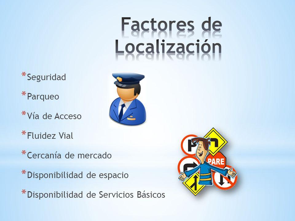 * Seguridad * Parqueo * Vía de Acceso * Fluidez Vial * Cercanía de mercado * Disponibilidad de espacio * Disponibilidad de Servicios Básicos