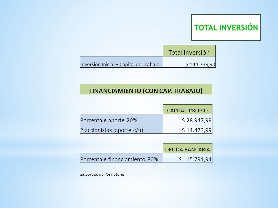 FINANCIAMIENTO (CON CAP.