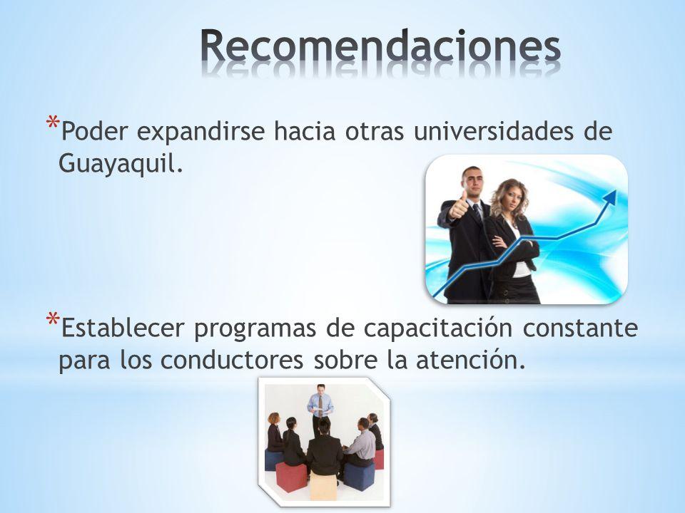 * Poder expandirse hacia otras universidades de Guayaquil. * Establecer programas de capacitación constante para los conductores sobre la atención.