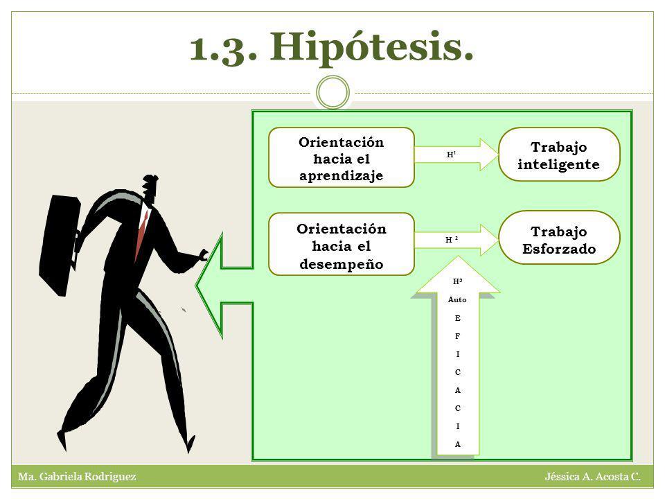 1.3. Hipótesis. Ma. Gabriela Rodriguez Jéssica A.