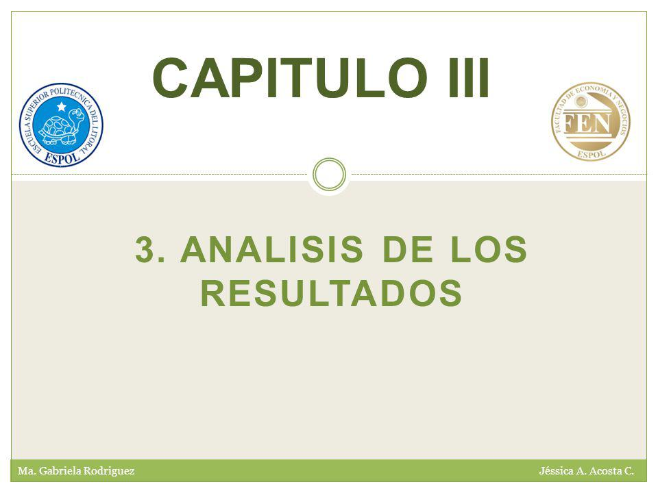 3. ANALISIS DE LOS RESULTADOS Ma. Gabriela Rodriguez Jéssica A. Acosta C. CAPITULO III