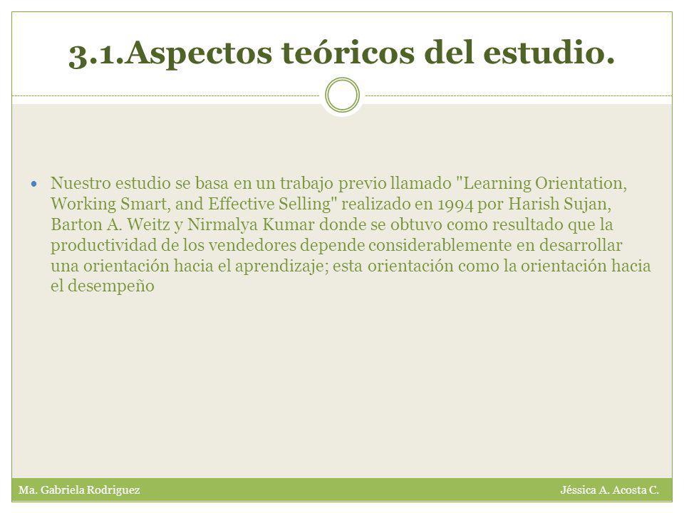 3.1.Aspectos teóricos del estudio. Ma. Gabriela Rodriguez Jéssica A.