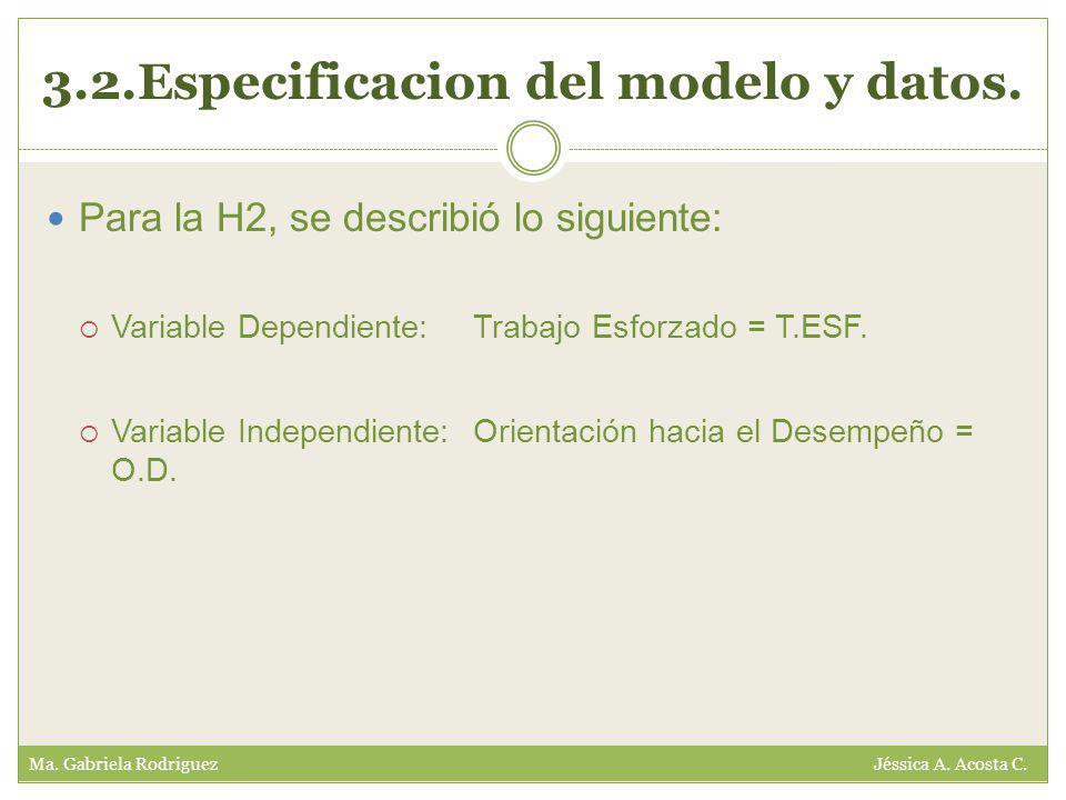 3.2.Especificacion del modelo y datos. Ma. Gabriela Rodriguez Jéssica A.