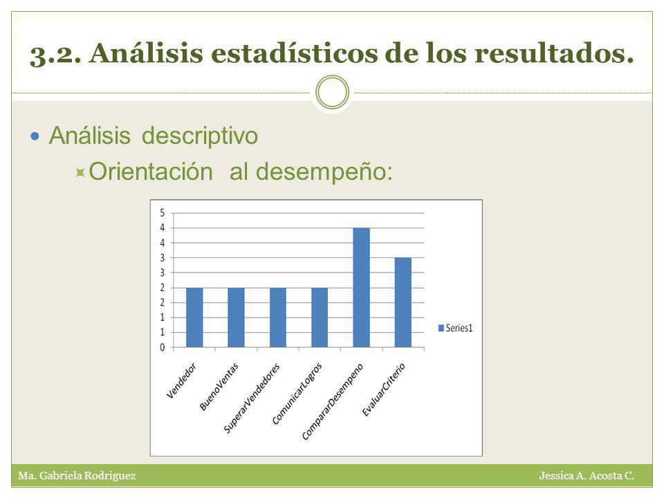 3.2. Análisis estadísticos de los resultados. Ma.