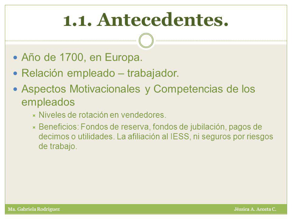 1.1. Antecedentes. Ma. Gabriela Rodriguez Jéssica A.