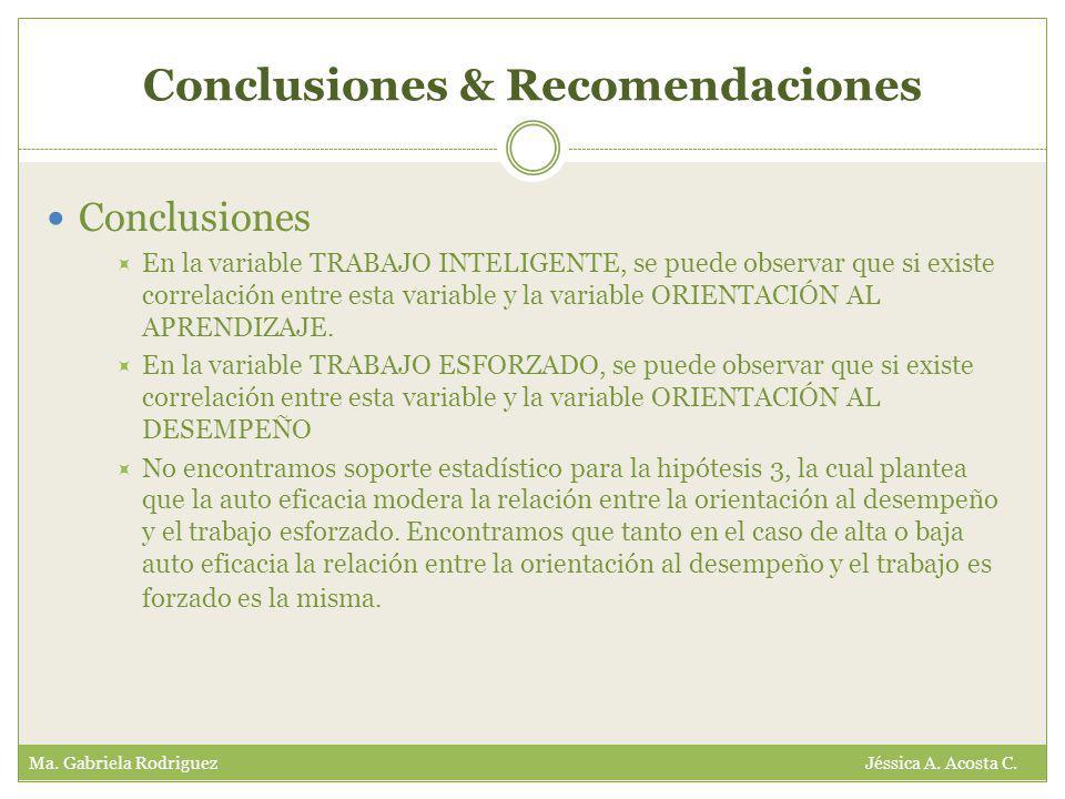 Conclusiones & Recomendaciones Ma. Gabriela Rodriguez Jéssica A.