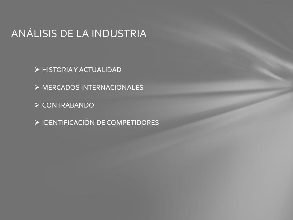 ANÁLISIS DE LA INDUSTRIA HISTORIA Y ACTUALIDAD MERCADOS INTERNACIONALES CONTRABANDO IDENTIFICACIÓN DE COMPETIDORES