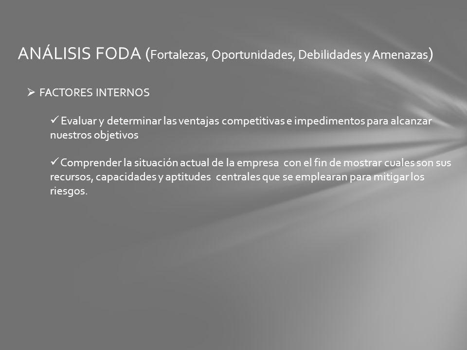 ANÁLISIS FODA ( Fortalezas, Oportunidades, Debilidades y Amenazas ) FACTORES INTERNOS Evaluar y determinar las ventajas competitivas e impedimentos pa