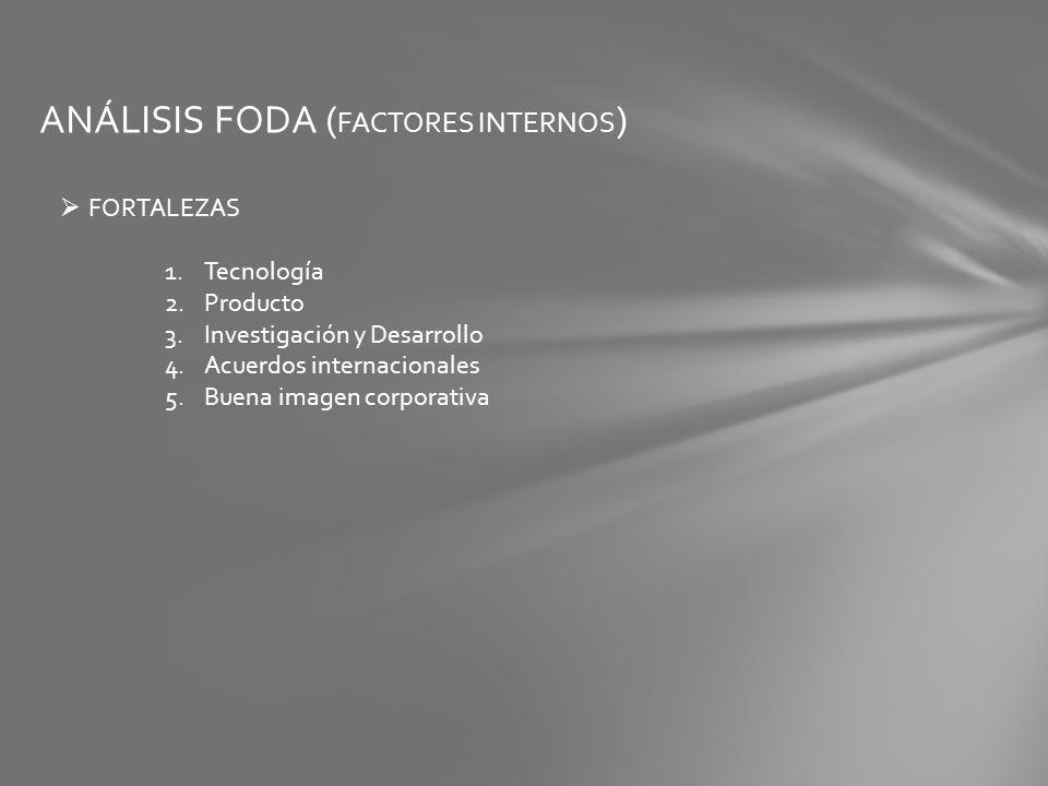ANÁLISIS FODA ( FACTORES INTERNOS ) FORTALEZAS 1.Tecnología 2.Producto 3.Investigación y Desarrollo 4.Acuerdos internacionales 5.Buena imagen corporat