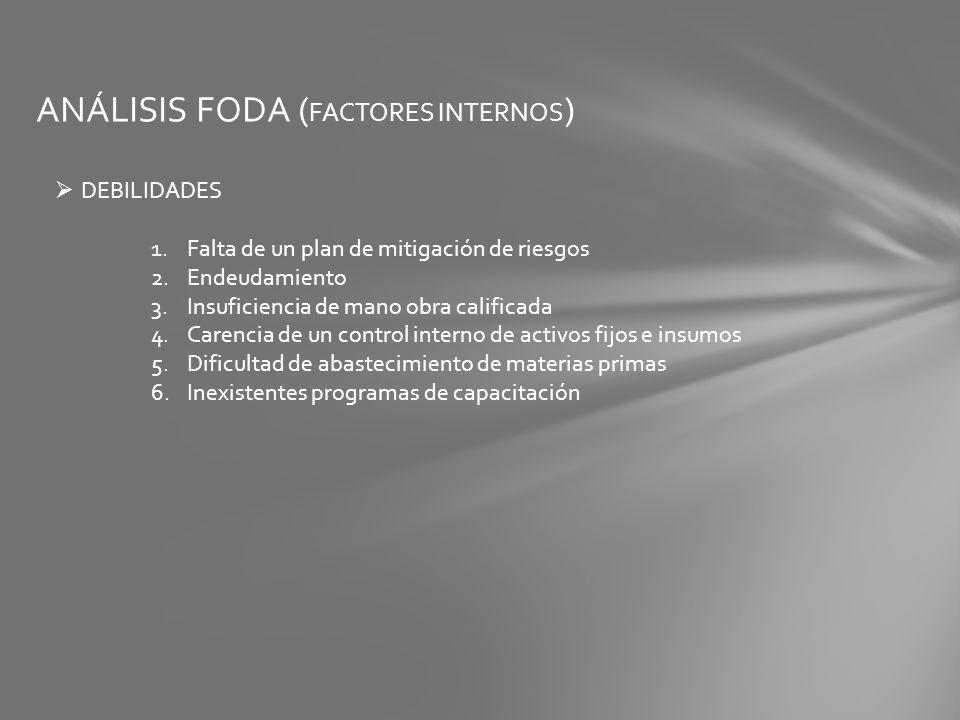 ANÁLISIS FODA ( FACTORES INTERNOS ) DEBILIDADES 1.Falta de un plan de mitigación de riesgos 2.Endeudamiento 3.Insuficiencia de mano obra calificada 4.