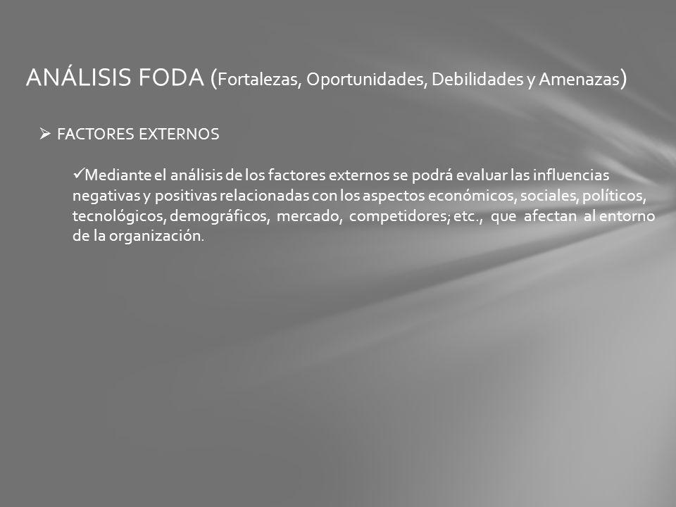 ANÁLISIS FODA ( Fortalezas, Oportunidades, Debilidades y Amenazas ) FACTORES EXTERNOS Mediante el análisis de los factores externos se podrá evaluar l