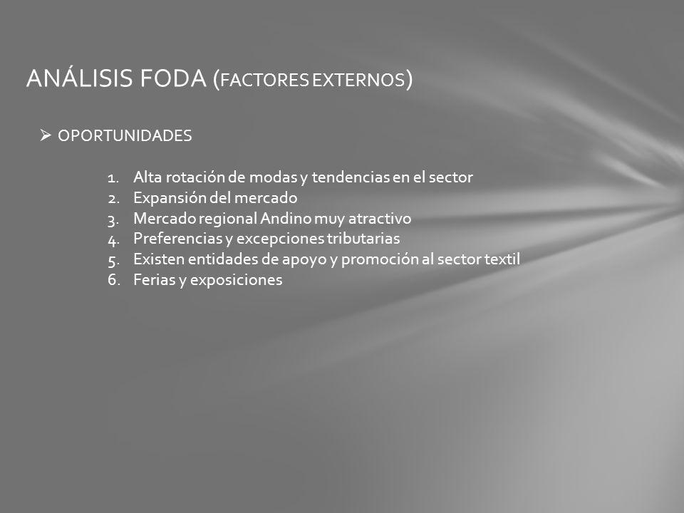 ANÁLISIS FODA ( FACTORES EXTERNOS ) OPORTUNIDADES 1.Alta rotación de modas y tendencias en el sector 2.Expansión del mercado 3.Mercado regional Andino