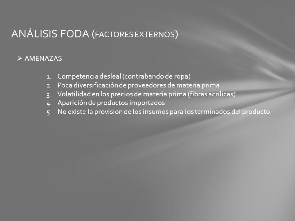 ANÁLISIS FODA ( FACTORES EXTERNOS ) AMENAZAS 1.Competencia desleal (contrabando de ropa) 2.Poca diversificación de proveedores de materia prima 3.Vola
