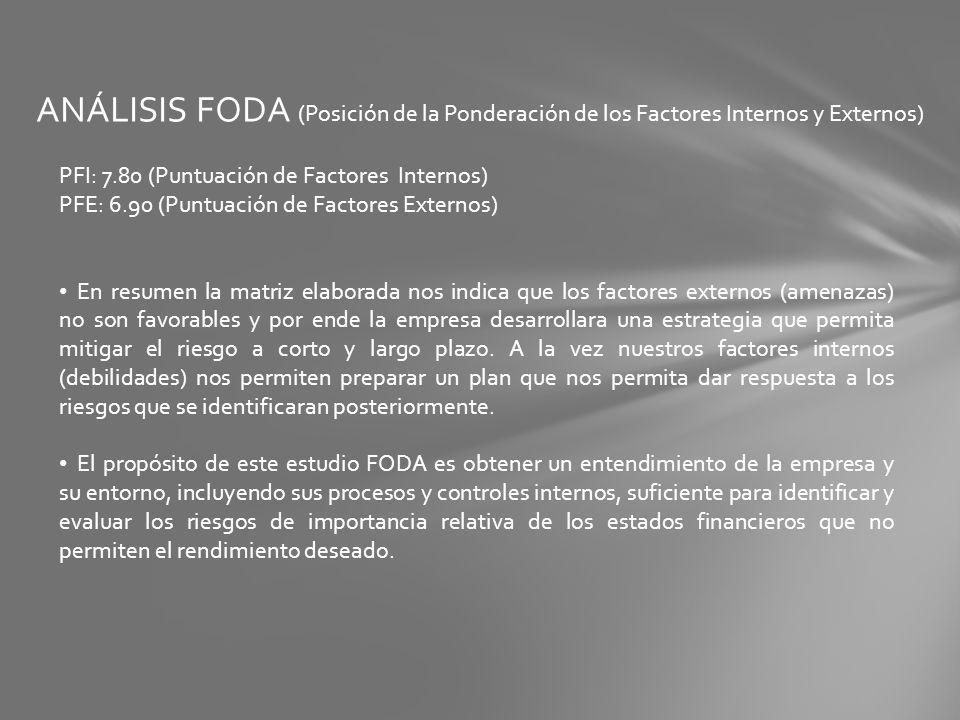 ANÁLISIS FODA (Posición de la Ponderación de los Factores Internos y Externos) PFI: 7.80 (Puntuación de Factores Internos) PFE: 6.90 (Puntuación de Fa
