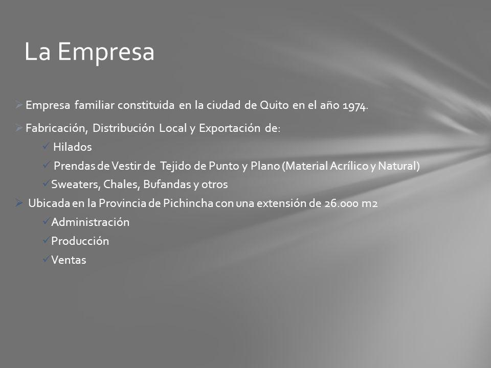 Empresa familiar constituida en la ciudad de Quito en el año 1974. Fabricación, Distribución Local y Exportación de: Hilados Prendas de Vestir de Teji