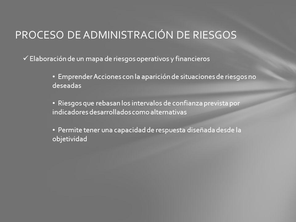 PROCESO DE ADMINISTRACIÓN DE RIESGOS Elaboración de un mapa de riesgos operativos y financieros Emprender Acciones con la aparición de situaciones de
