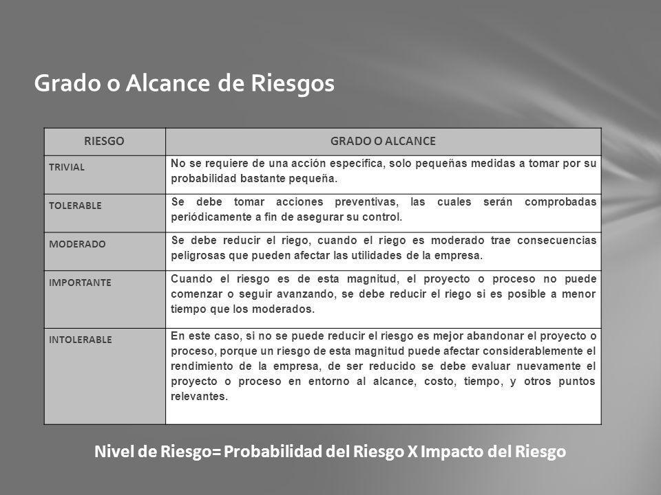 Grado o Alcance de Riesgos Nivel de Riesgo= Probabilidad del Riesgo X Impacto del Riesgo RIESGOGRADO O ALCANCE TRIVIAL No se requiere de una acción es