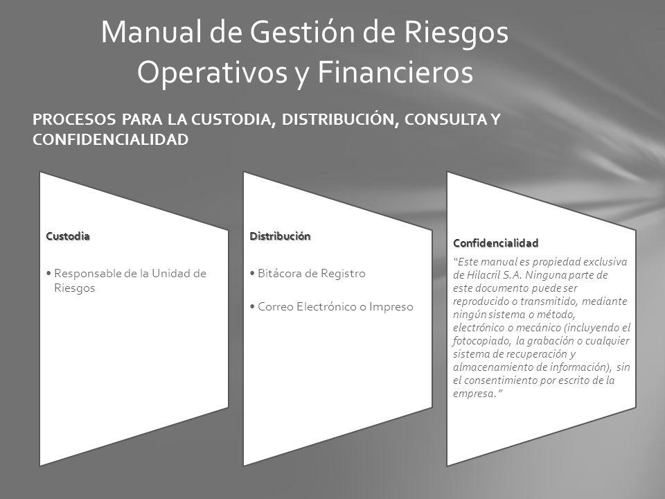 PROCESOS PARA LA CUSTODIA, DISTRIBUCIÓN, CONSULTA Y CONFIDENCIALIDAD Manual de Gestión de Riesgos Operativos y Financieros Custodia Responsable de la