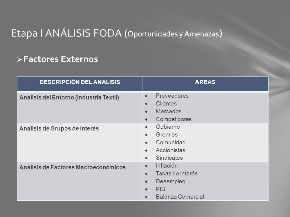 Etapa I ANÁLISIS FODA ( Oportunidades y Amenazas ) Factores Externos DESCRIPCIÓN DEL ANALISISAREAS Análisis del Entorno (Industria Textil) Proveedores