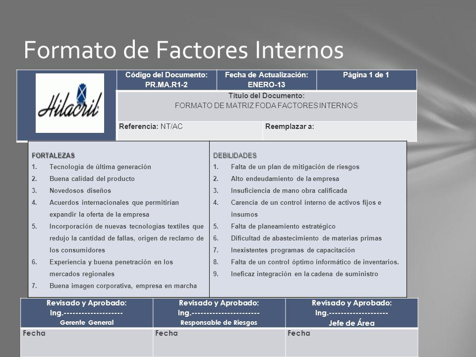 Código del Documento: PR.MA.R1-2 Fecha de Actualización: ENERO-13 Página 1 de 1 Titulo del Documento: FORMATO DE MATRIZ FODA FACTORES INTERNOS Referen
