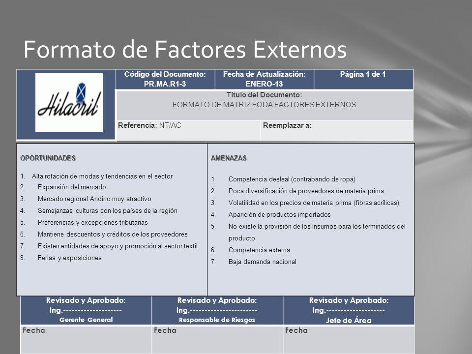 Código del Documento: PR.MA.R1-3 Fecha de Actualización: ENERO-13 Página 1 de 1 Titulo del Documento: FORMATO DE MATRIZ FODA FACTORES EXTERNOS Referen