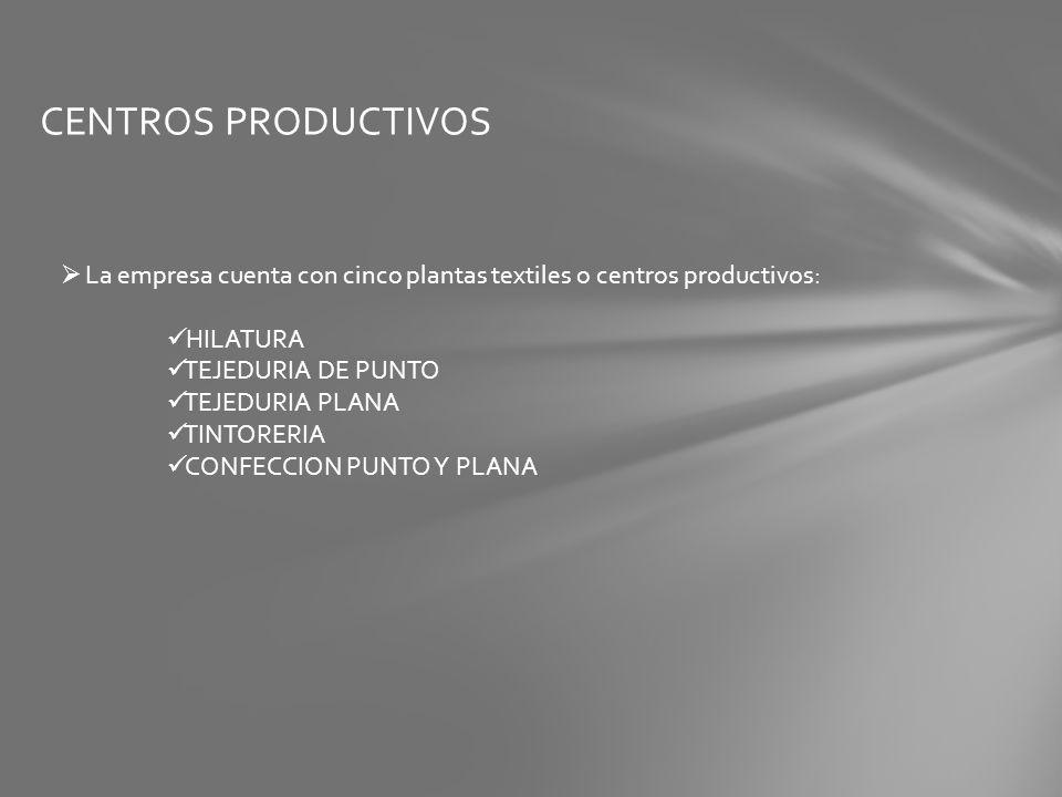 CENTROS PRODUCTIVOS La empresa cuenta con cinco plantas textiles o centros productivos: HILATURA TEJEDURIA DE PUNTO TEJEDURIA PLANA TINTORERIA CONFECC