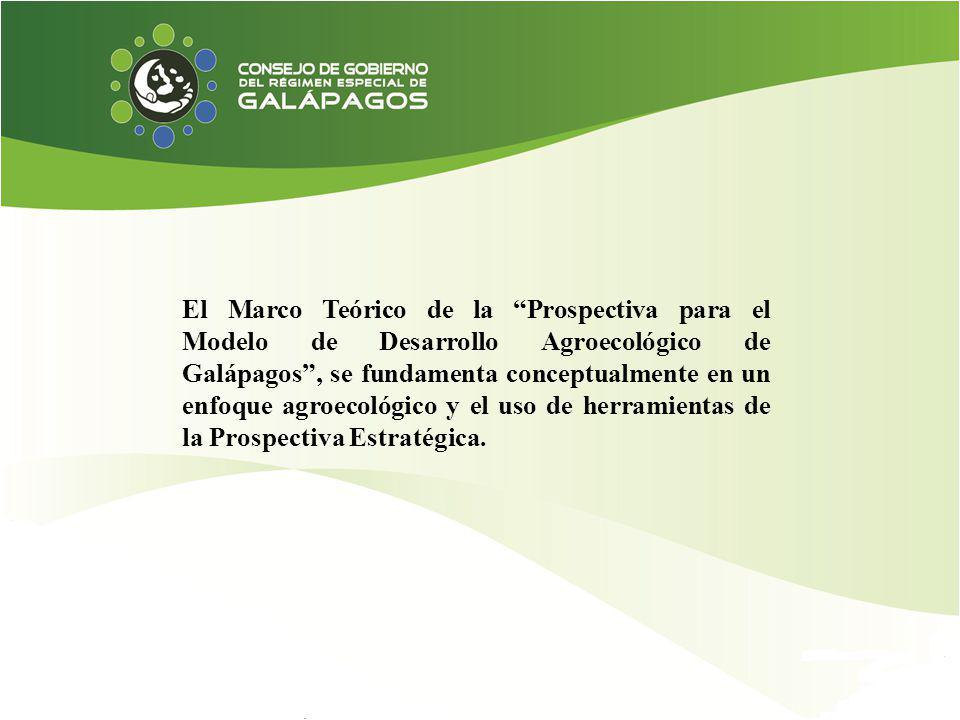 El Marco Teórico de la Prospectiva para el Modelo de Desarrollo Agroecológico de Galápagos, se fundamenta conceptualmente en un enfoque agroecológico