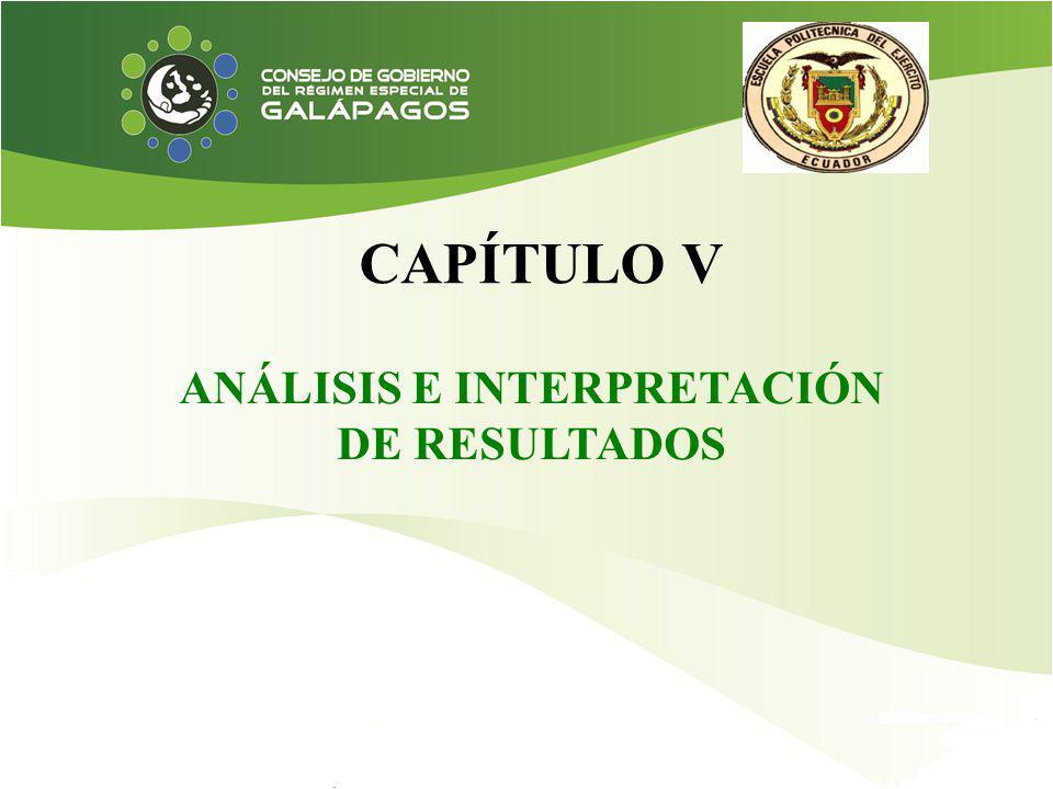 CAPÍTULO V ANÁLISIS E INTERPRETACIÓN DE RESULTADOS