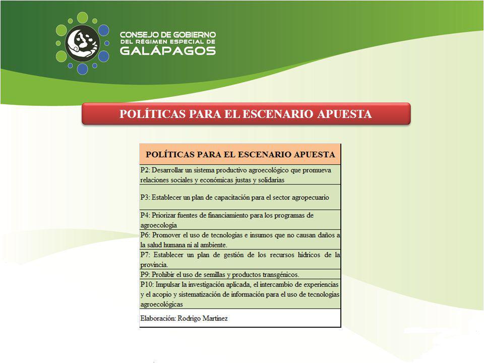 POLÍTICAS PARA EL ESCENARIO APUESTA