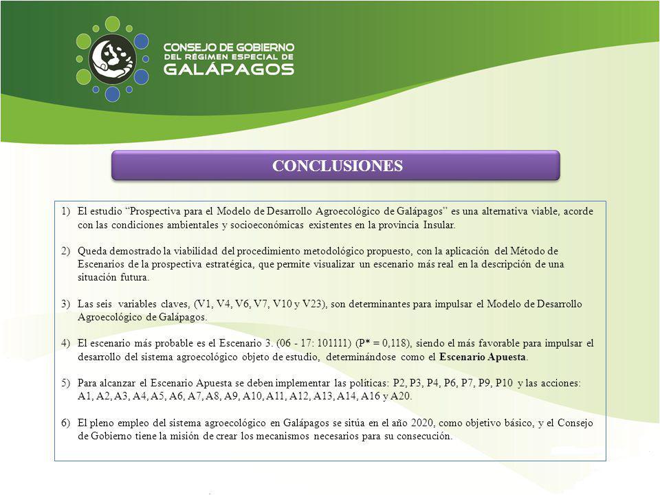 CONCLUSIONES 1)El estudio Prospectiva para el Modelo de Desarrollo Agroecológico de Galápagos es una alternativa viable, acorde con las condiciones am