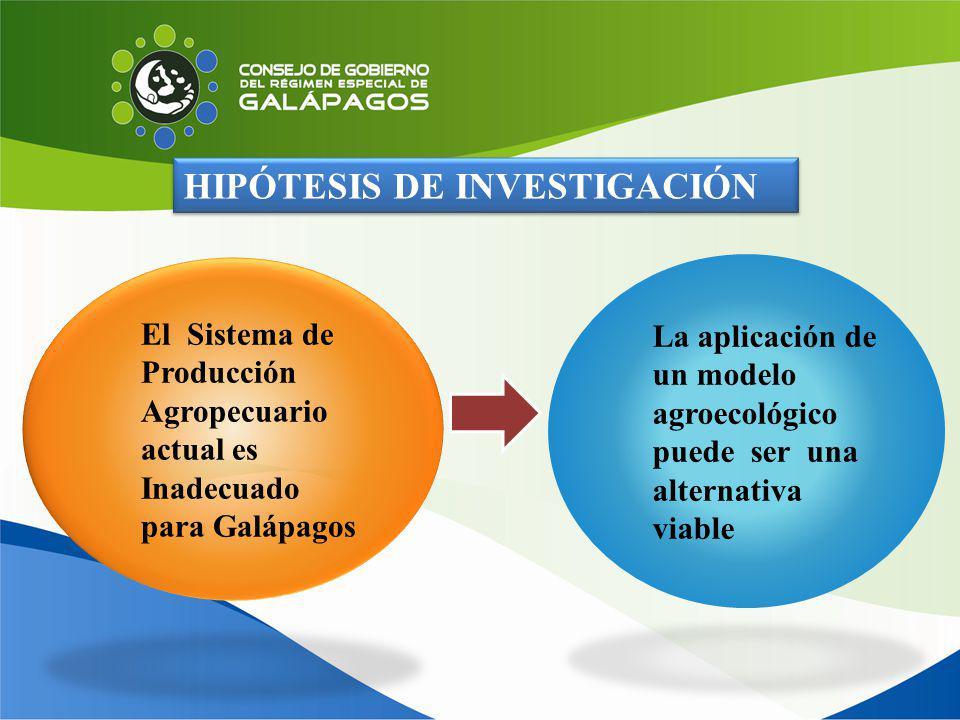El Sistema de Producción Agropecuario actual es Inadecuado para Galápagos La aplicación de un modelo agroecológico puede ser una alternativa viable HI