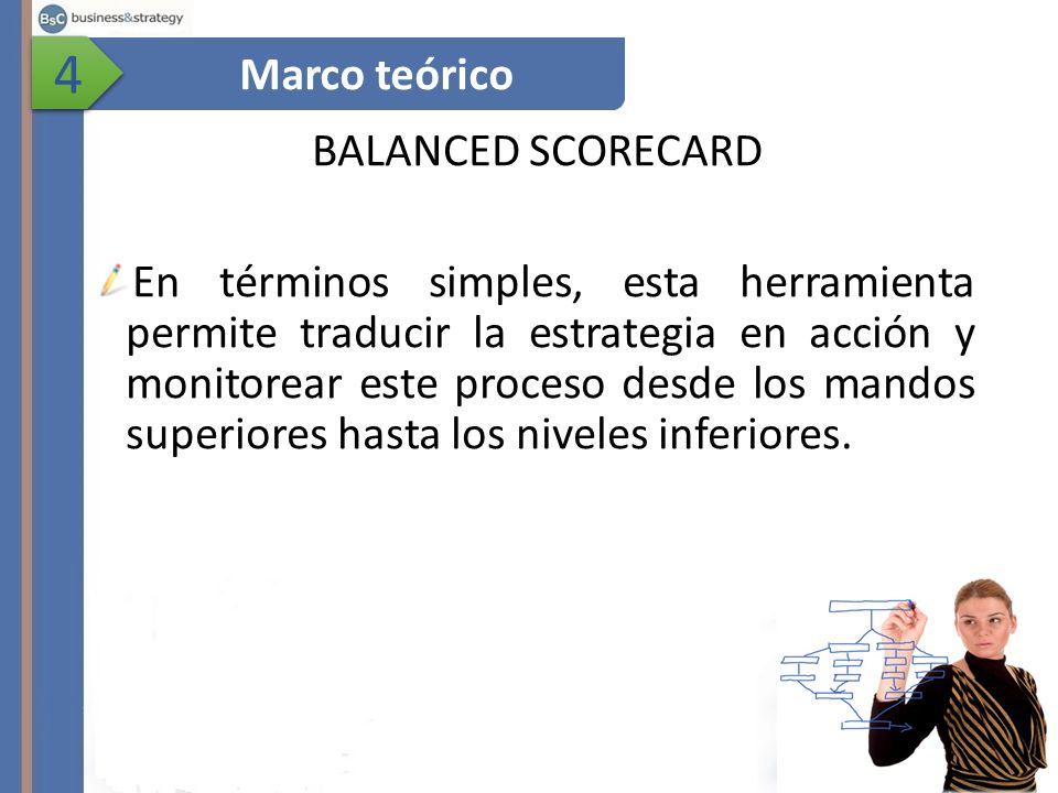 BALANCED SCORECARD En términos simples, esta herramienta permite traducir la estrategia en acción y monitorear este proceso desde los mandos superiores hasta los niveles inferiores.
