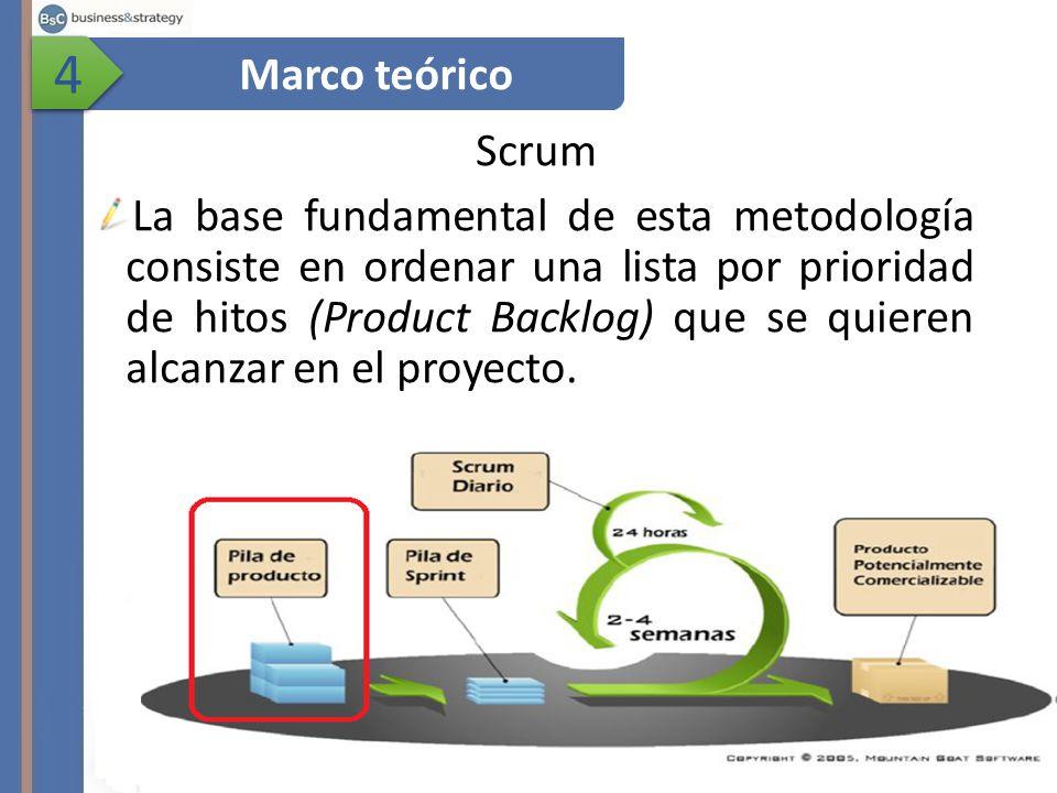 Scrum La base fundamental de esta metodología consiste en ordenar una lista por prioridad de hitos (Product Backlog) que se quieren alcanzar en el proyecto.