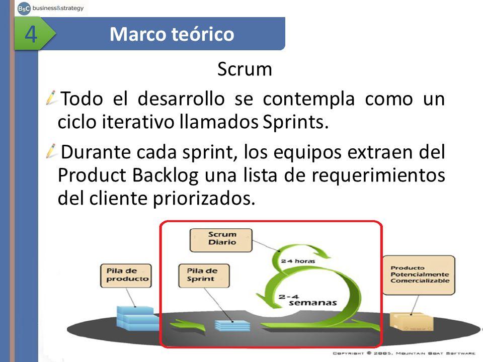 Scrum Todo el desarrollo se contempla como un ciclo iterativo llamados Sprints.
