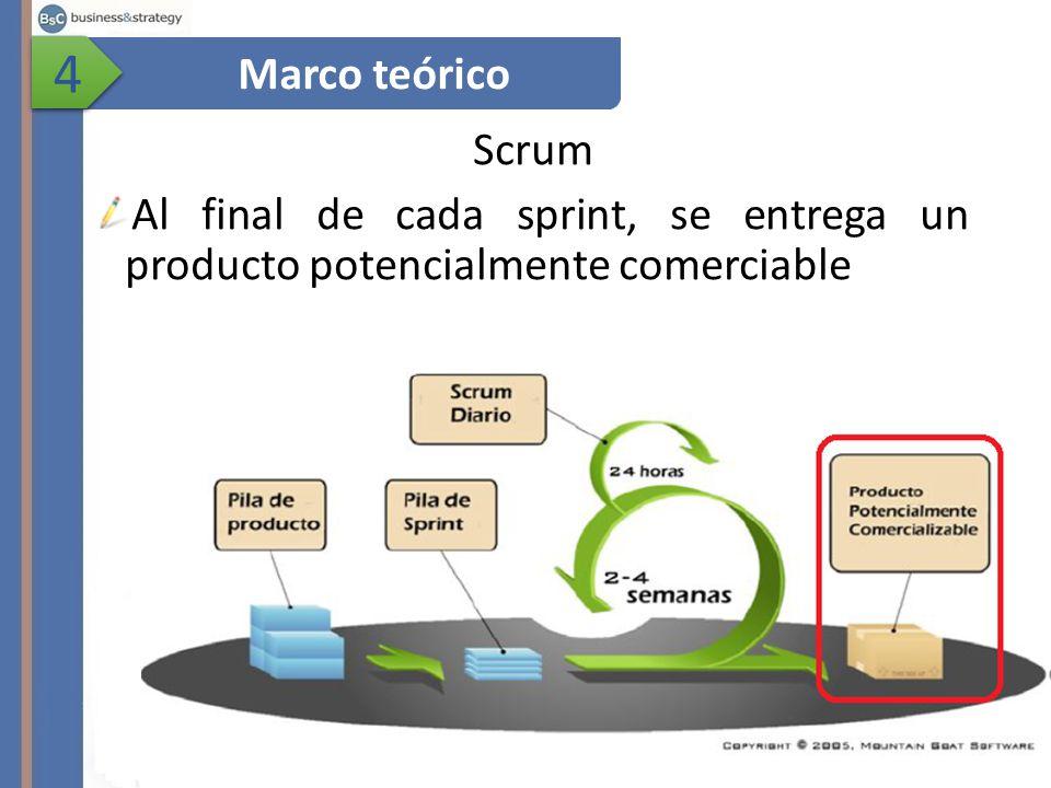 Scrum Al final de cada sprint, se entrega un producto potencialmente comerciable Marco teórico 4 4