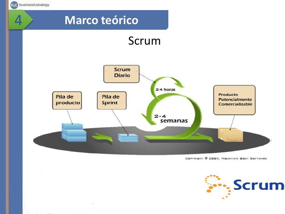 Scrum Marco teórico 4 4
