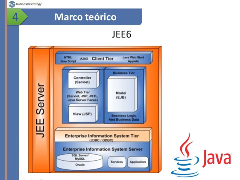 JEE6 Marco teórico 4 4