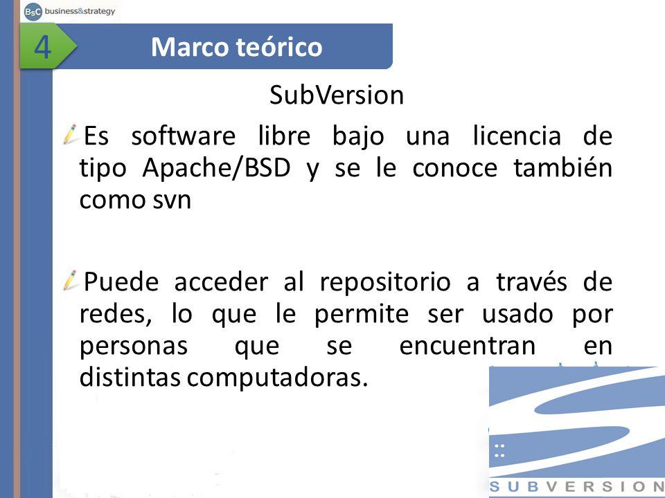 Marco teórico 4 4 SubVersion Es software libre bajo una licencia de tipo Apache/BSD y se le conoce también como svn Puede acceder al repositorio a través de redes, lo que le permite ser usado por personas que se encuentran en distintas computadoras.