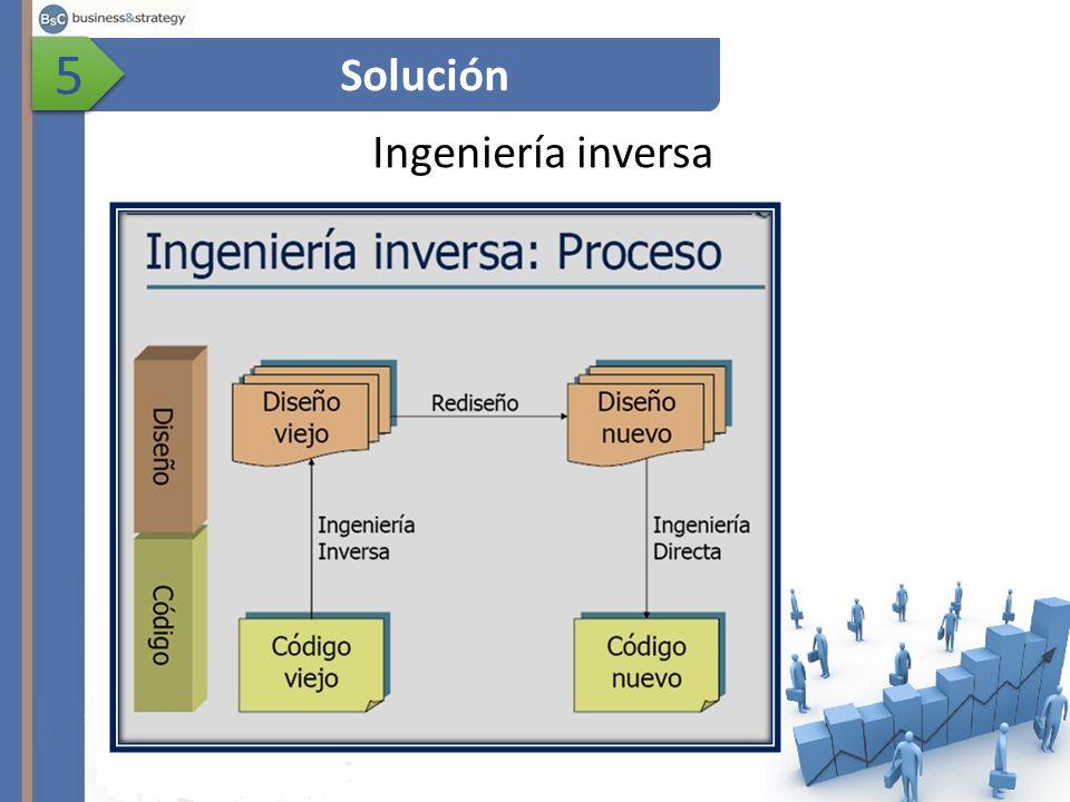 Solución 5 5 Ingeniería inversa