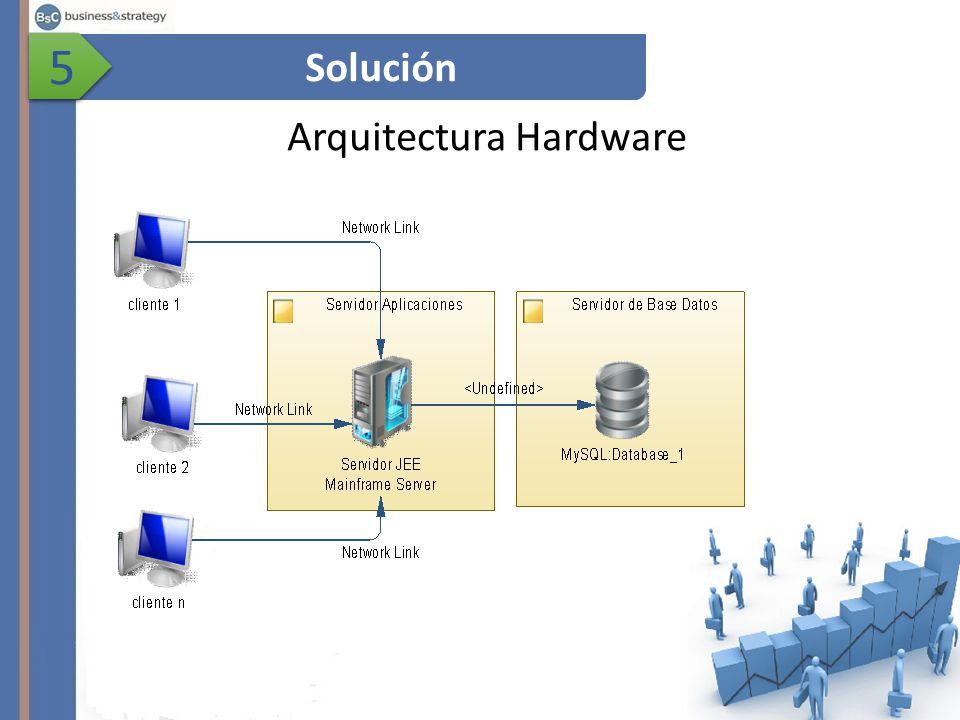 Solución 5 5 Arquitectura Hardware