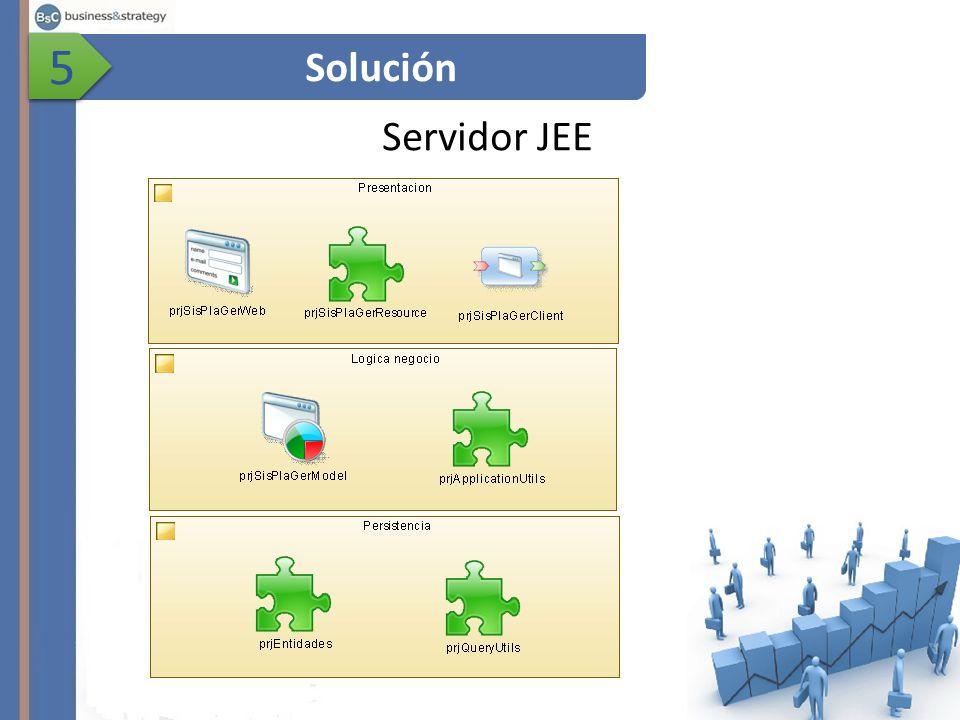 Solución 5 5 Servidor JEE
