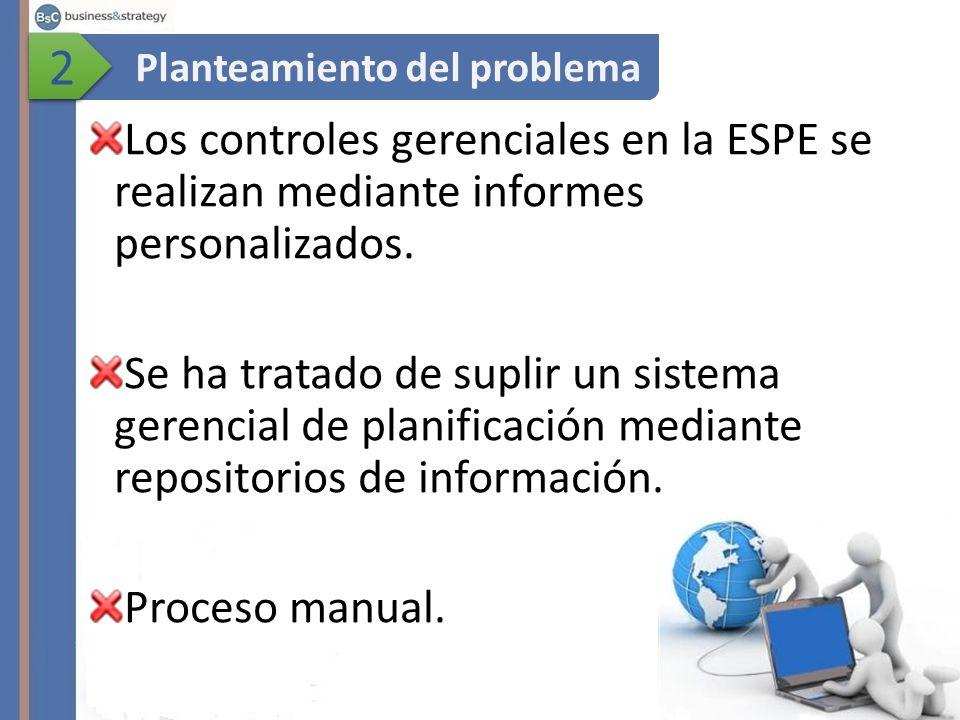 Los controles gerenciales en la ESPE se realizan mediante informes personalizados.