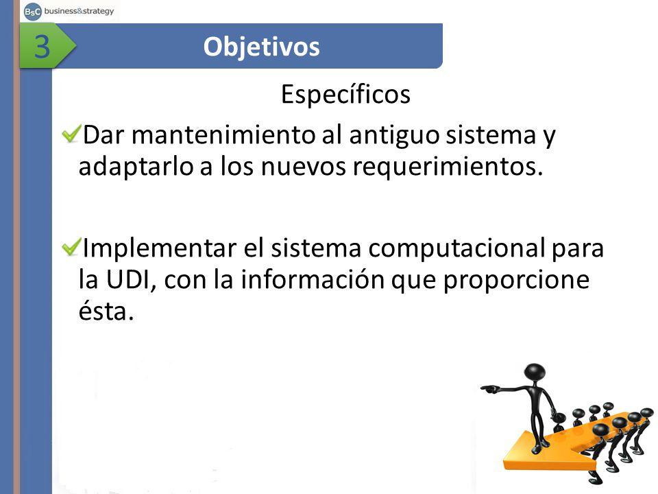Específicos Dar mantenimiento al antiguo sistema y adaptarlo a los nuevos requerimientos.