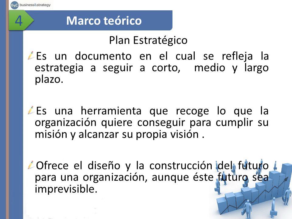 Plan Estratégico Es un documento en el cual se refleja la estrategia a seguir a corto, medio y largo plazo.