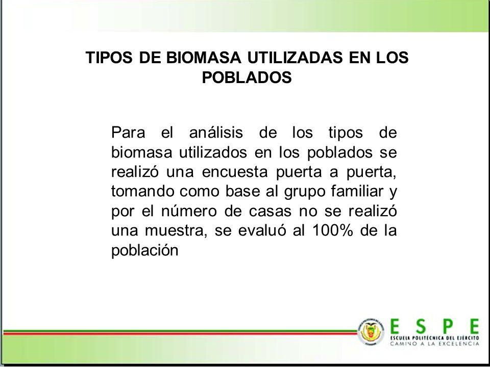 TIPOS DE BIOMASA UTILIZADAS EN LOS POBLADOS Para el análisis de los tipos de biomasa utilizados en los poblados se realizó una encuesta puerta a puerta, tomando como base al grupo familiar y por el número de casas no se realizó una muestra, se evaluó al 100% de la población