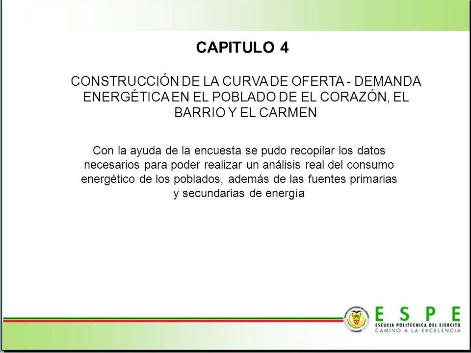 CAPITULO 4 CONSTRUCCIÓN DE LA CURVA DE OFERTA - DEMANDA ENERGÉTICA EN EL POBLADO DE EL CORAZÓN, EL BARRIO Y EL CARMEN Con la ayuda de la encuesta se pudo recopilar los datos necesarios para poder realizar un análisis real del consumo energético de los poblados, además de las fuentes primarias y secundarias de energía